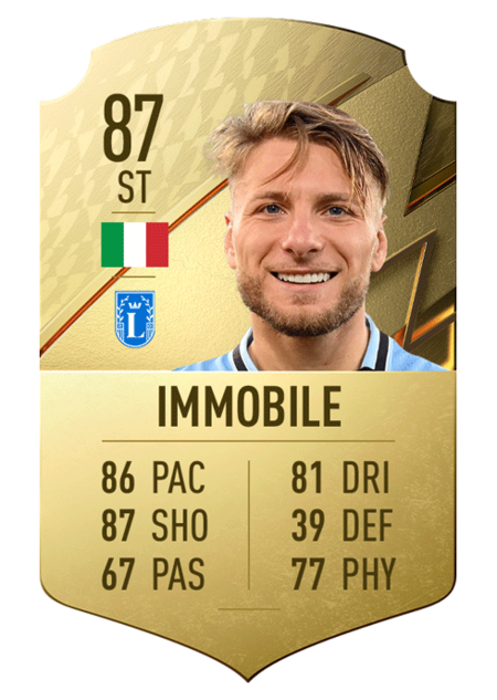 Immobile FIFA 22 best players series a