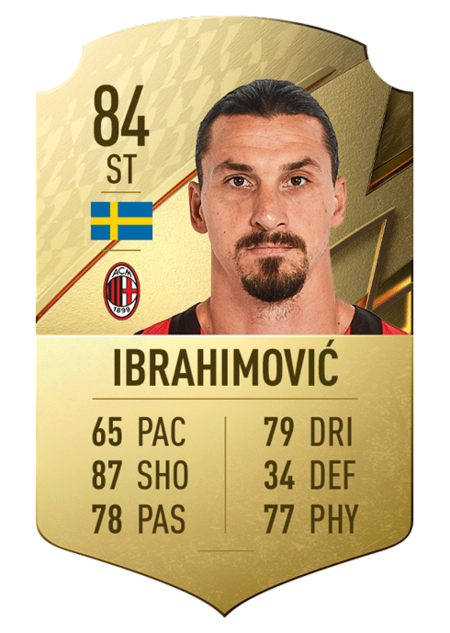 Ibrahimovic fifa 22 best players serie a