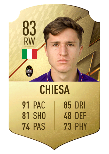 Chiesa's best players would be FIFA 22